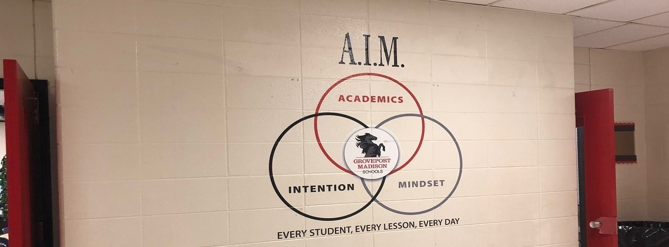 Academics, Intention, Mindset, GMLS Motto